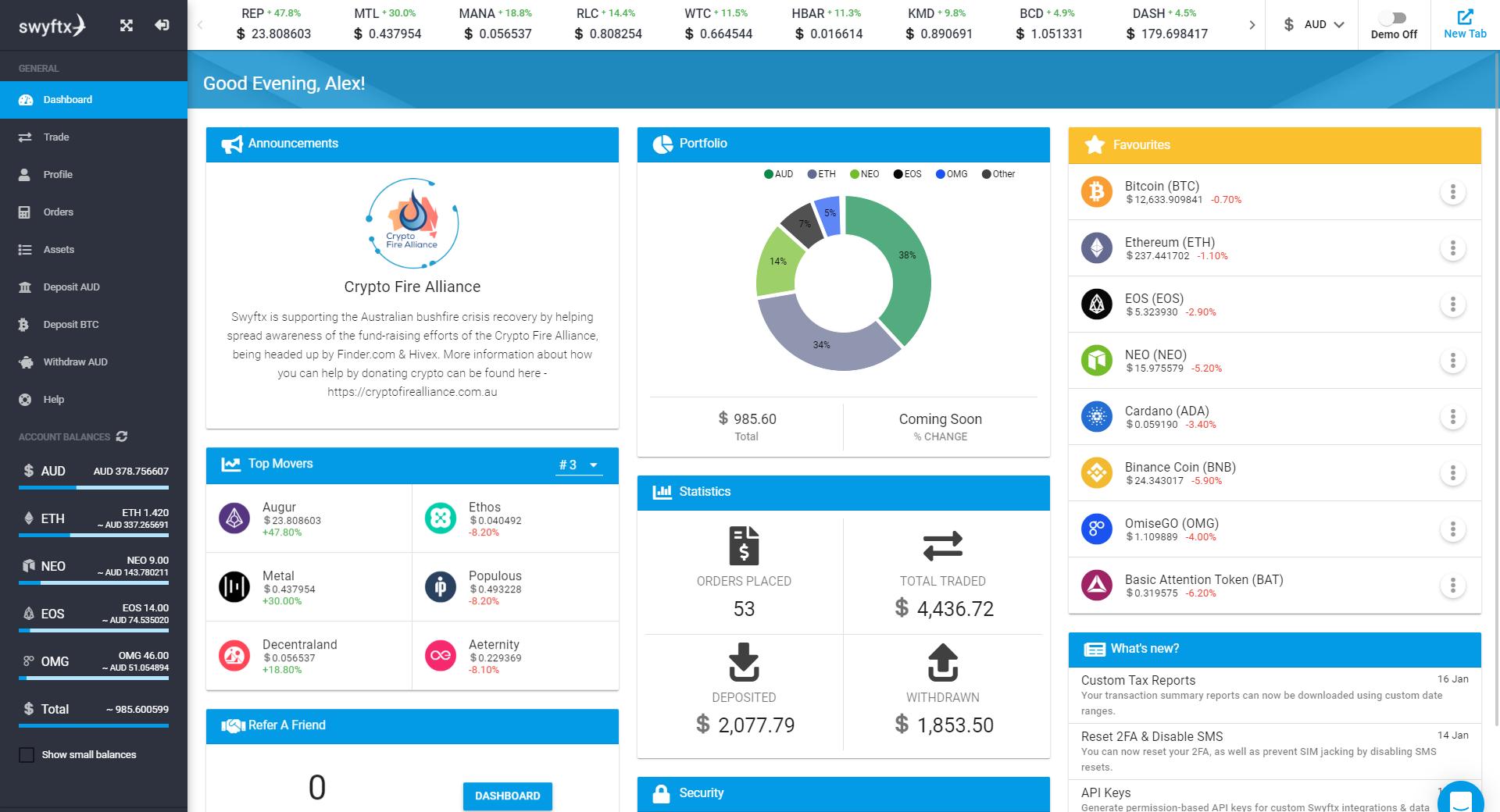 Swyftx Australian Crypto Exchange